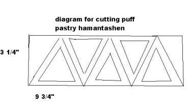 smallerdiagrampuffpastryhamantaschen